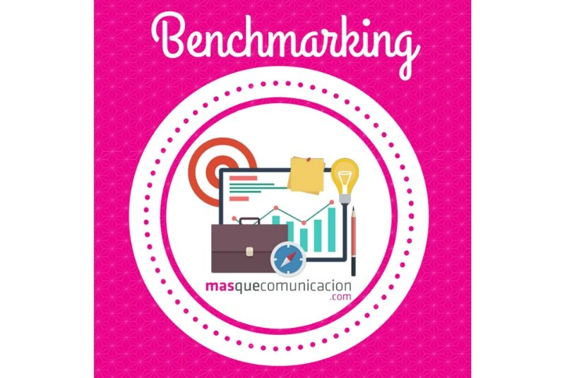 Benchmarking analizar competencia