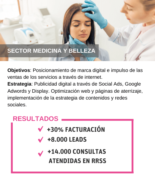 Casos de Éxito: Marketing digital clinica estetica